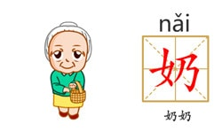 Chinese Character Flashcards For Kids Families