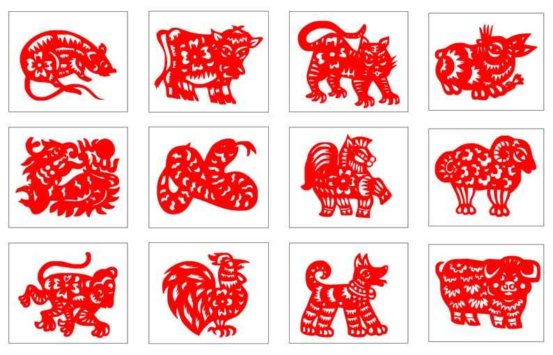 Twelve Chinese Zodiac Animals in Chinese Culture